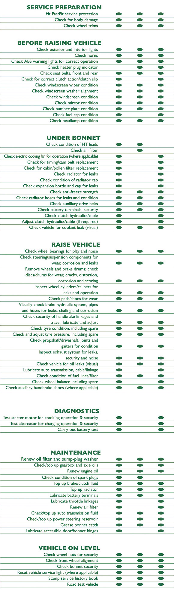 Nj Used Car Inspection Law